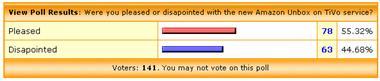 TiVo Amazon Poll